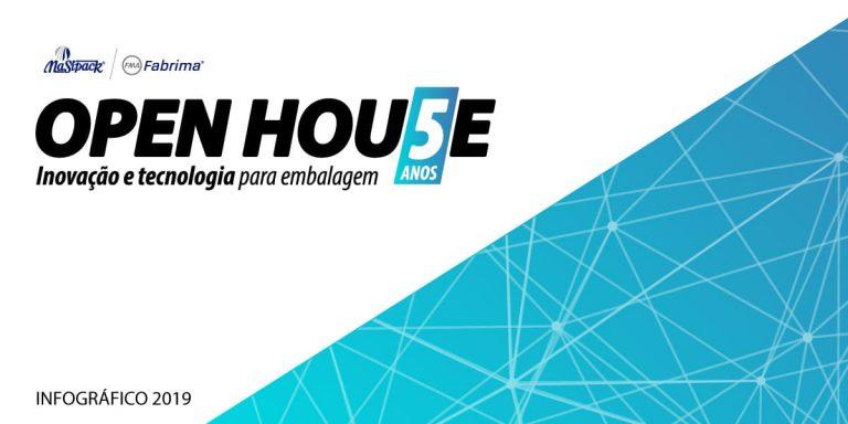 Open HouseMasipackganha página especial sobre a edição2019